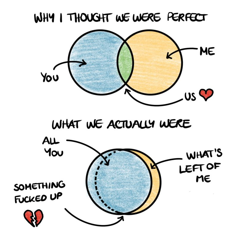 Why I Thought We Were Perfect